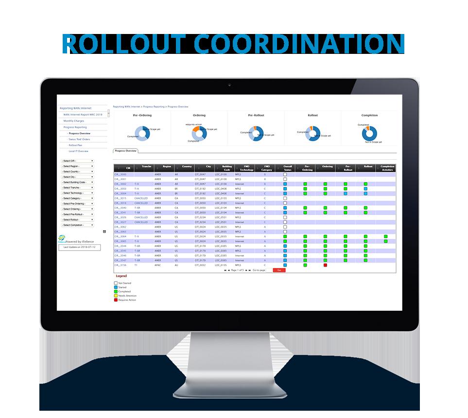 rollout-management