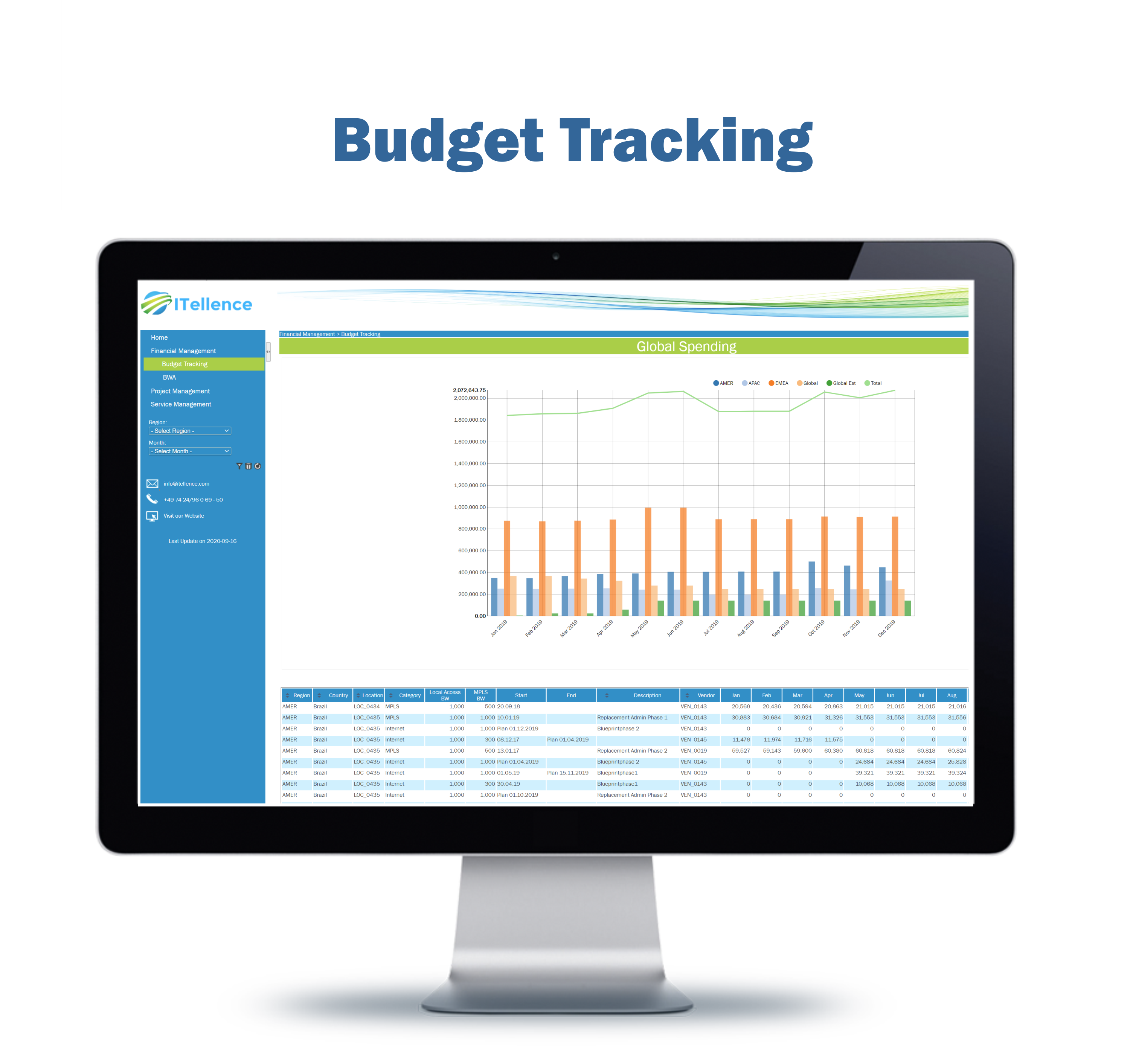 3-Budget-Tracking