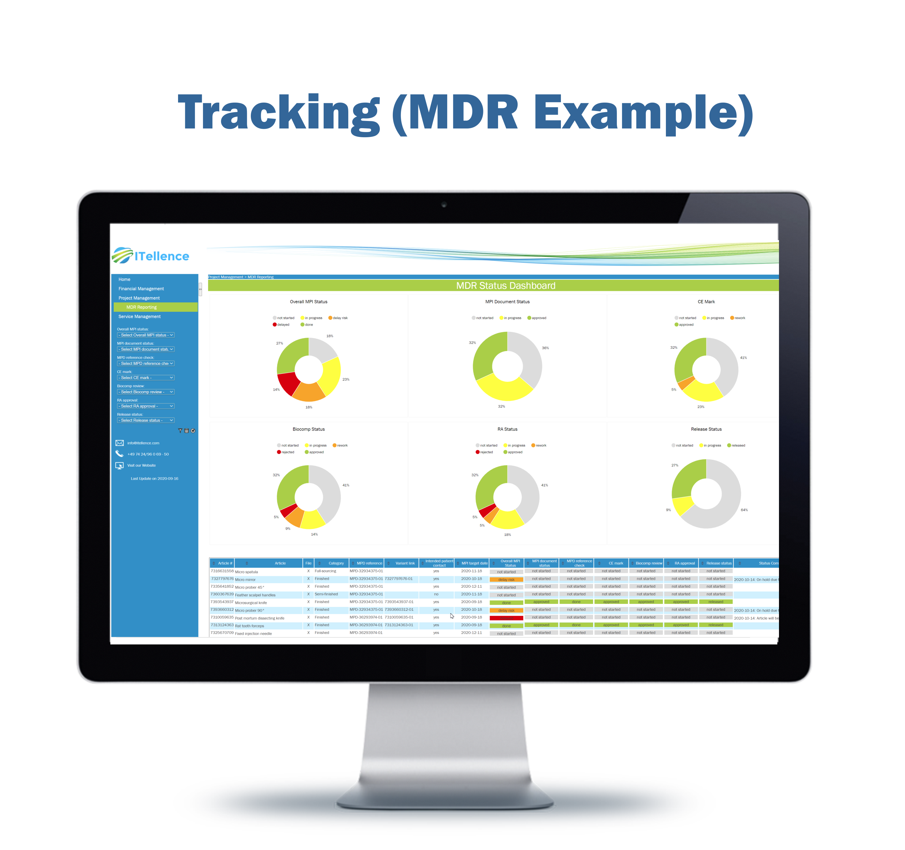 4-Tracking-MDR